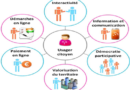 Les usages du numérique en commune: transparence et simplification